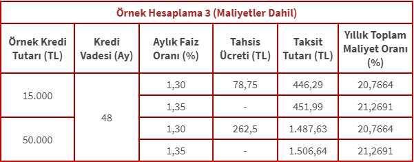 Halkbank emekli kredisi maliyetleri 2018 ve 2019 kampanyası
