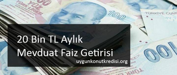 20 Bin TL Aylık Mevduat Faiz Getirisi (32 Günlük) Tüm Banklar