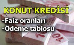 400.000 Lira Konut Kredisi 120 Ay Hesaplama (Tüm Bankalar-Güncel)