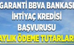 Garanti Bankası İhtiyaç Kredisi Başvuru, Faiz Oranları ve Hesaplama