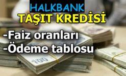 Halkbank Taşıt Kredisi Hesaplama (0 ve 2. El Araçlar İçin)